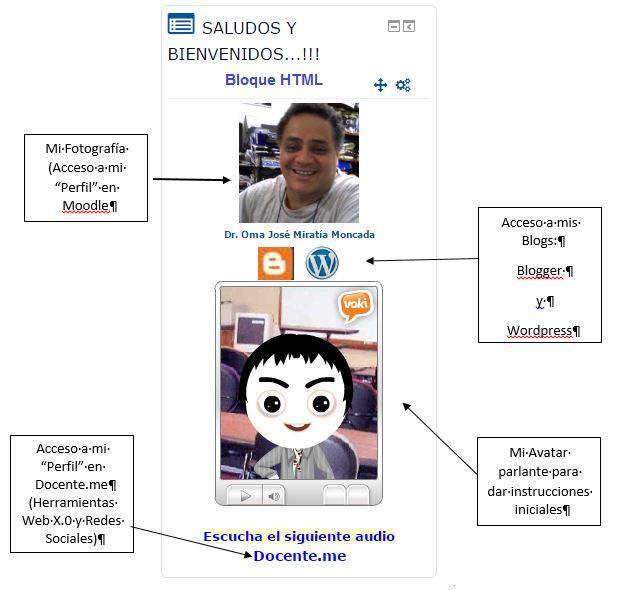 Bloque HTML